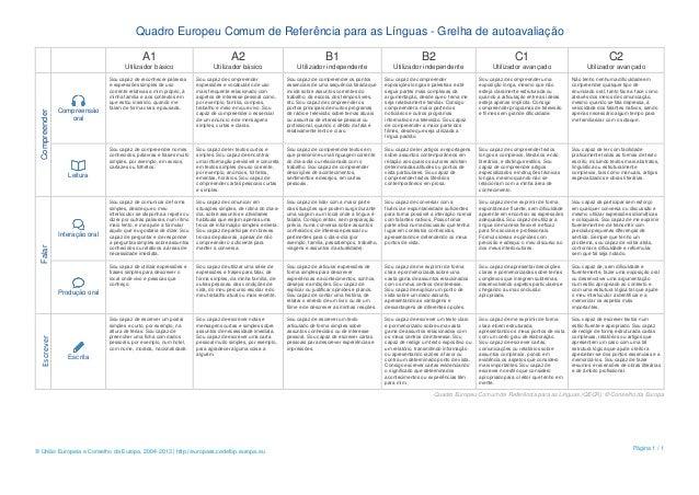 Quadro Europeu Comum de Referência para as Línguas - Grelha de autoavaliação © União Europeia e Conselho da Europa, 2004-2...