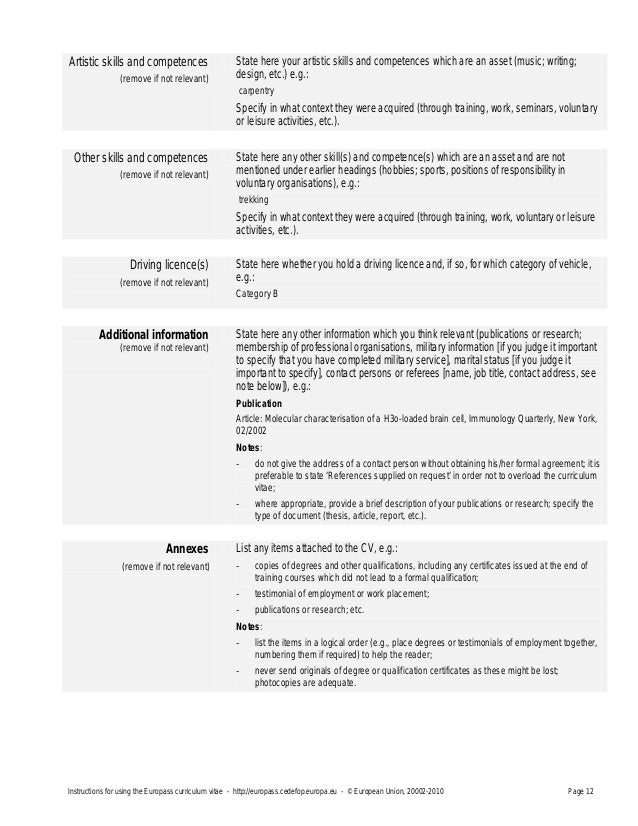 artistic skills and competencies cv examples