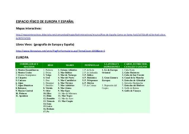 ESPACIO FÍSICO DE EUROPA Y ESPAÑA:Mapas interactivos:http://mapasinteractivos.didactalia.net/comunidad/mapasflashinteracti...