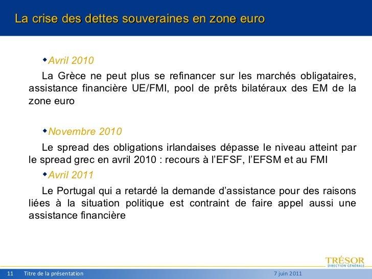 Titre de la présentation 7 juin 2011 La crise des dettes souveraines en zone euro <ul><ul><li>Avril 2010 </li></ul></ul><u...