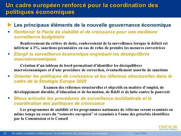 Un cadre européen renforcé pour la coordination des politiques économiques <ul><li>Les principaux éléments de la nouvelle ...