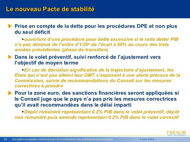 Le nouveau Pacte de stabilité <ul><li>Prise en compte de la dette pour les procédures DPE et non plus du seul déficit </li...