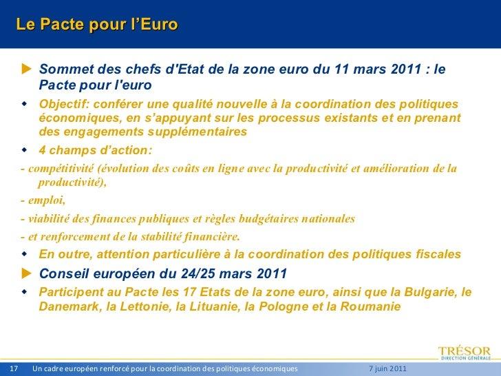 Le Pacte pour l'Euro <ul><ul><li>Sommet des chefs d'Etat de la zone euro du 11 mars 2011 : le Pacte pour l'euro </li></ul>...