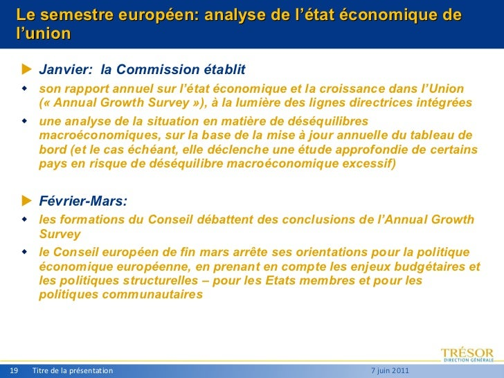 Le semestre européen: analyse de l'état économique de l'union <ul><ul><li>Janvier:  la Commission établit  </li></ul></ul>...