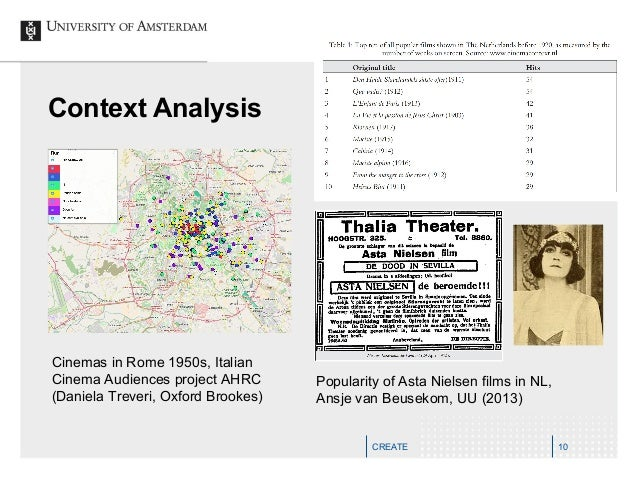 Studying the History of Creativity with Digital Data and