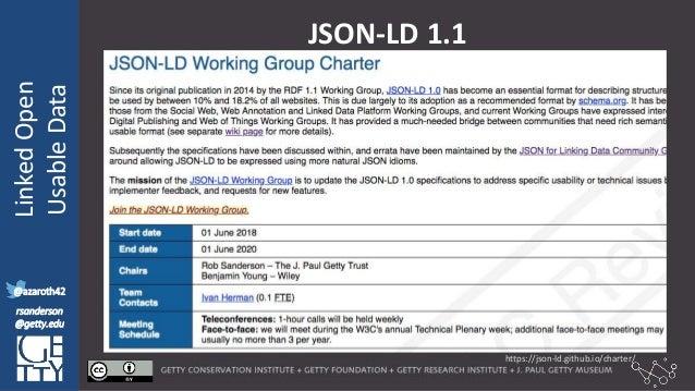 @azaroth42 rsanderson @getty.edu IIIF:Interoperabilituy LinkedOpen UsableData @azaroth42 rsanderson @getty.edu JSON-LD 1.1...