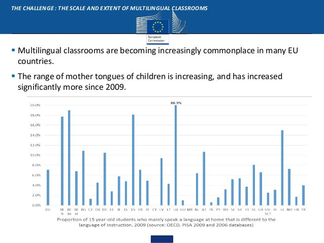 Language learning and teaching in multilingual classrooms