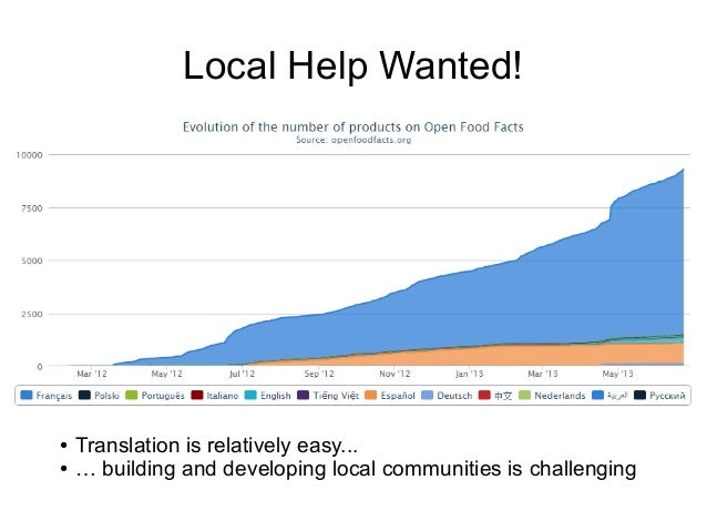 Local Help Wanted! ● Translation is relatively easy... ● … building and developing local communities is challenging