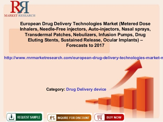 European Drug Delivery Technologies Market (Metered DoseInhalers, Needle-Free injectors, Auto-injectors, Nasal sprays,Tran...