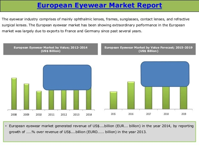 sunglasses market research papers Market research reports data and analysis on the eyewear industry, with eyewear market share and industry trends.