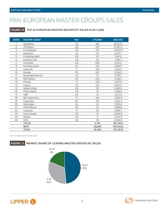 Lipper European Fund Market Review 2014