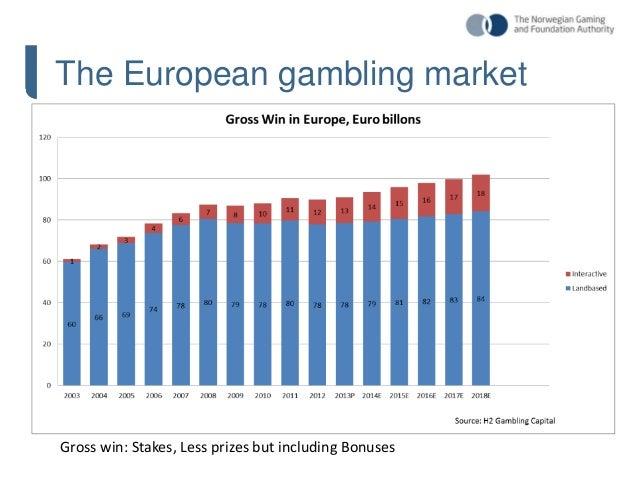 European online gambling market size club sno casino