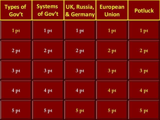 Types of Gov't  Systems of Gov't  1 pt  1 pt  1 pt  1 pt  1 pt  2 pt  2 pt  2 pt  2 pt  2 pt  3 pt  3 pt  3 pt  3 pt  3 pt...