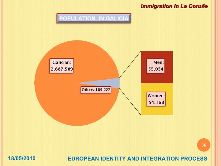 european integration process The european union:  the eu is the latest stage in a process of integration  the united states has supported the european integration project since its .