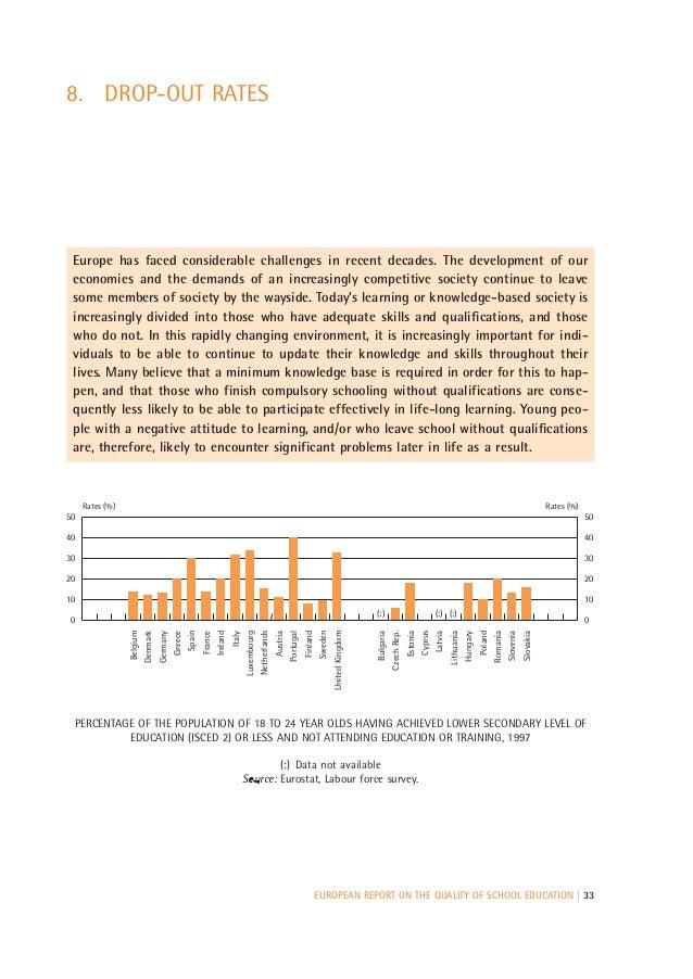 indicators of quality education pdf