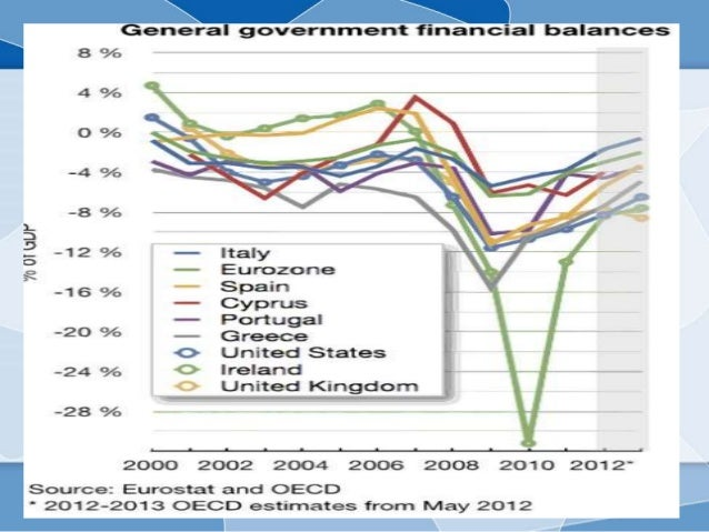 sovereign debt crisis How to profit from runaway debt and the next global recession steve blumenthal should a sovereign debt crisis hit in europe, european equities and particularly financial institutions will experience a negative impact european banks own a great deal of greek, italian.