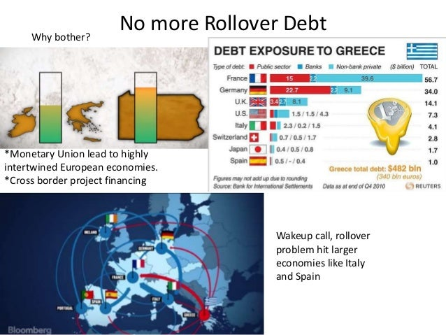 european sovereign debt crisis Exploding sovereign debt was the symptom rather than the cause of the crisis it is worth pointing out that europe's current financial calm is not a result of the.