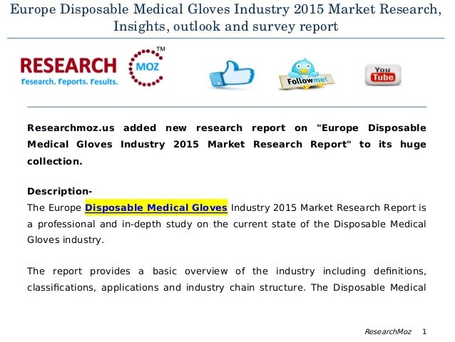 Medical Devices Market Research Reports & Industry Analysis