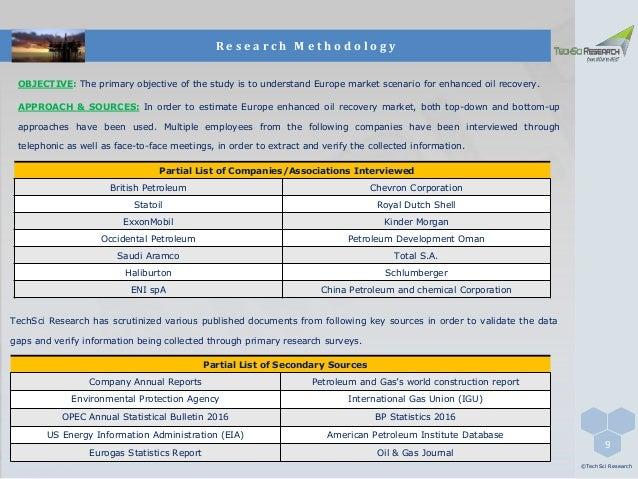 List Of American Companies In Oman