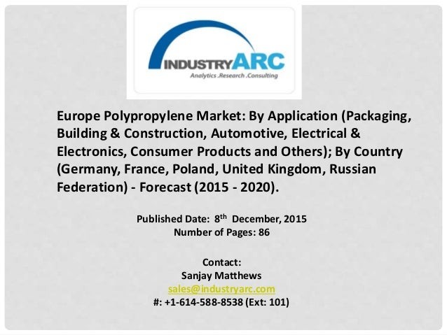 Europe Polypropylene Market by application and by country