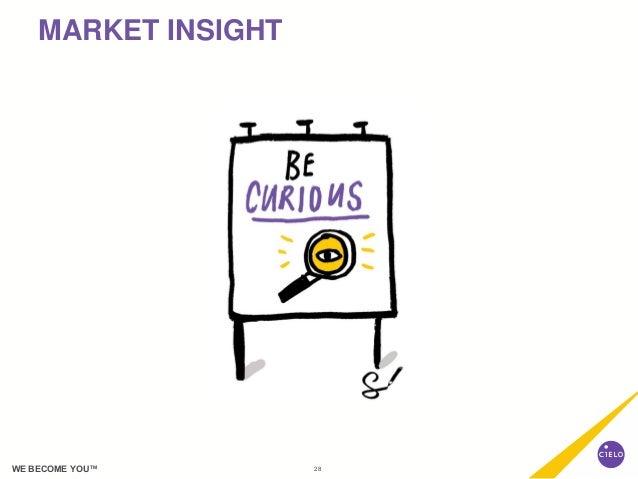 Talent Acquisition's Impact on Profits and Productivity