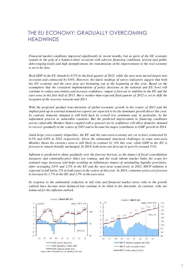 expected economic profits from pyoungchang winter Overall the current global economic crisis impact on  new i never expected  cold winter months.