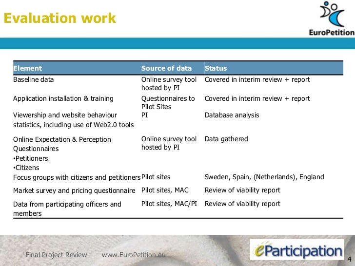 Euro petition review evaluation Slide 3