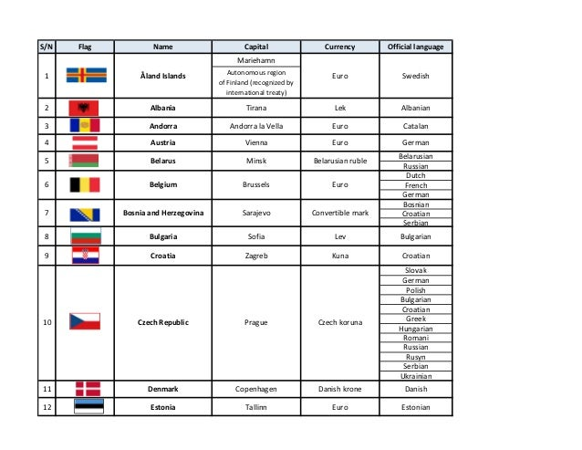 COUNTRIES AND THEIR CAPITALS EBOOK