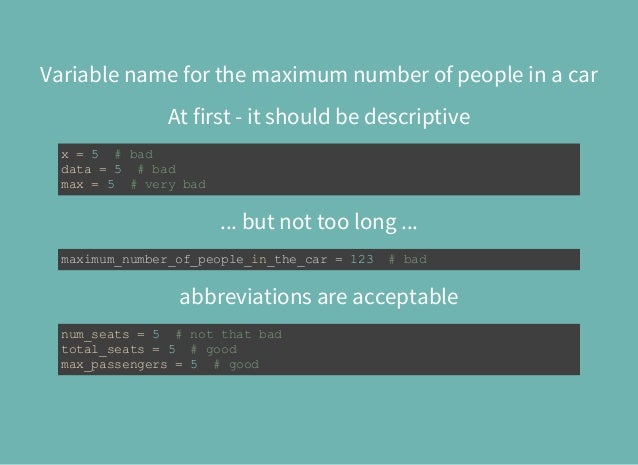 Variable name for the maximum number of people in a car At first - it should be descriptive x=5#bad data=5#bad m...