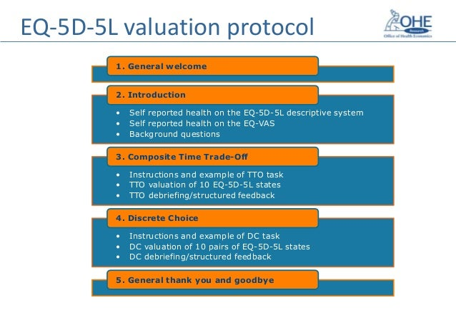 EuroQol Agenda and Developing the New EQ-5D-5L Value Sets