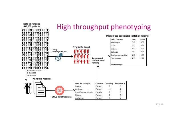 Imagine Biomedical Warehouse. Wiring. Sle Data Warehouse Architecture Diagram At Scoala.co