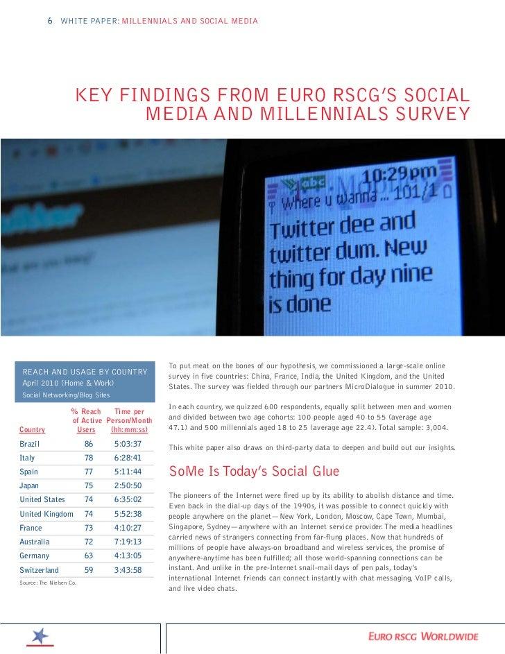 sociale media euro pijpbeurt