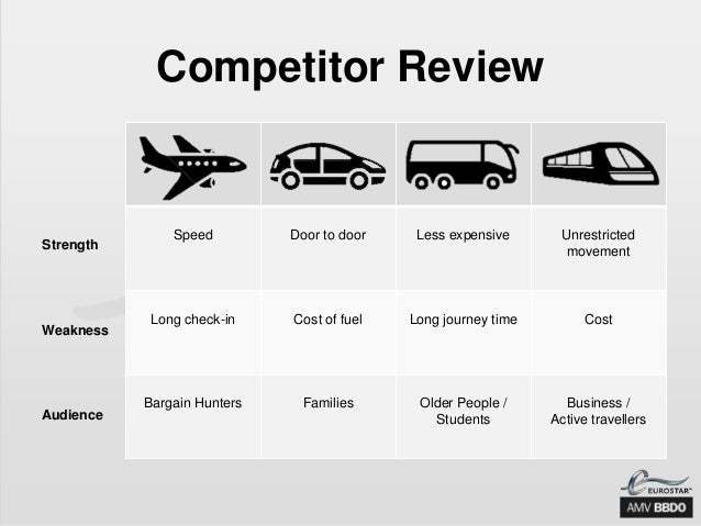 an analysis of marketing eurostar The large market share of the eurostar and the withdrawal of aviation alternatives   knowledge, this paper provides the first empirical analysis of competition.