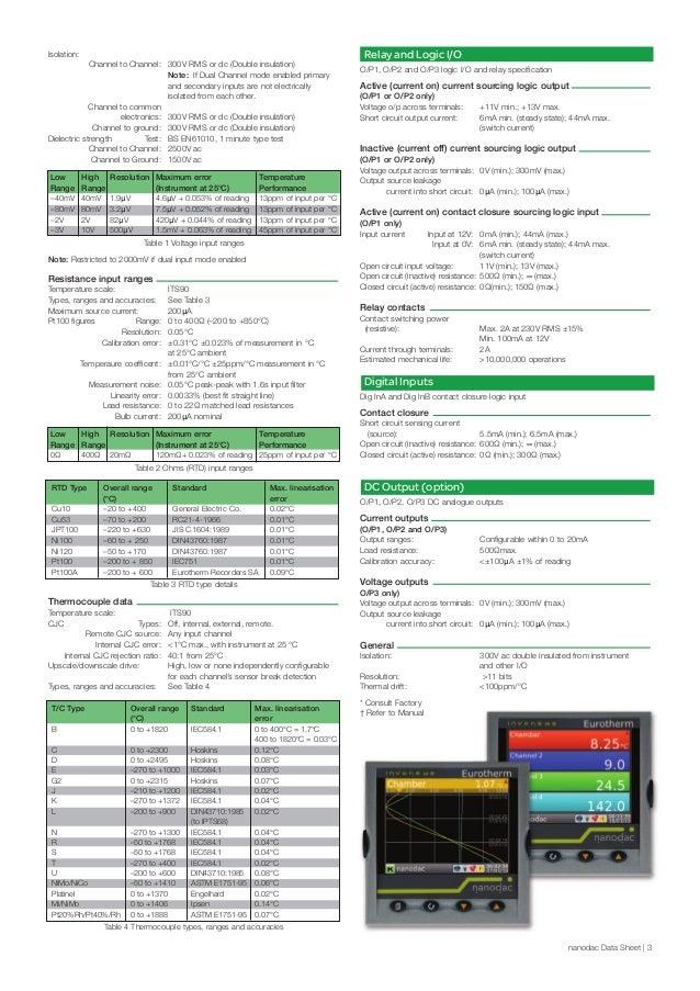 Eurotherm nanodac recorder controller datasheet