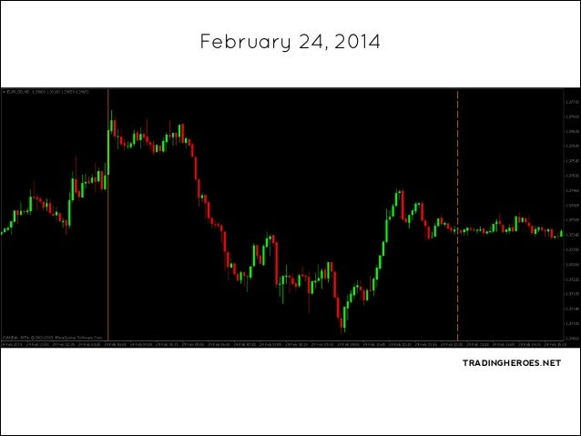 Forex network london 2014