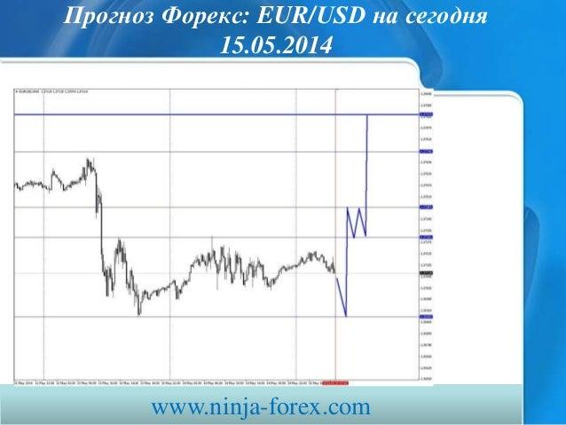 прогноз форекс Eurusd сегодня 150514 Slide 3