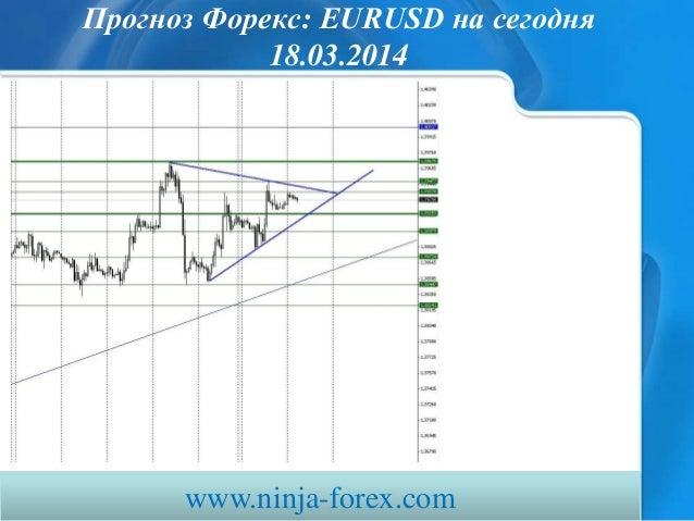 Прогноз Форекс: EURUSD на сегодня 18.03.2014 www.ninja-forex.com
