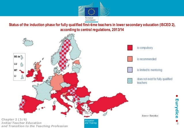 Eurydice The Teaching Profession in Europe - Peter Birch