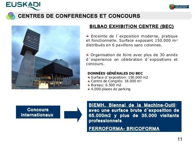 CENTRES DE CONFERENCES ET CONCOURS                    BILBAO EXHIBITION CENTRE (BEC)                     Enceinte de l´exp...