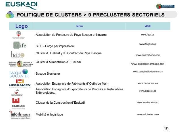 POLITIQUE DE CLUSTERS > 9 PRECLUSTERS SECTORIELSLogo                                 Nom                                  ...