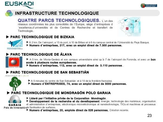 INFRASTRUCTURE TECHNOLOGIQUE            QUATRE PARCS TECHNOLOGIQUES .                                     L´un des        ...
