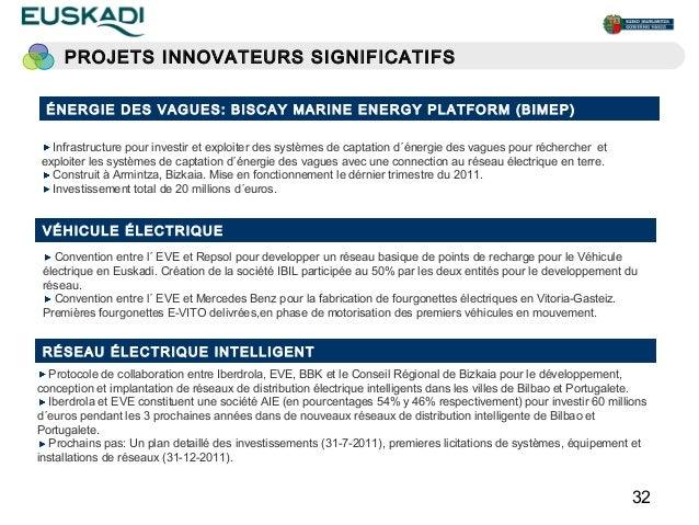 PROJETS INNOVATEURS SIGNIFICATIFS ÉNERGIE DES VAGUES: BISCAY MARINE ENERGY PLATFORM (BIMEP)  Infrastructure pour investir ...
