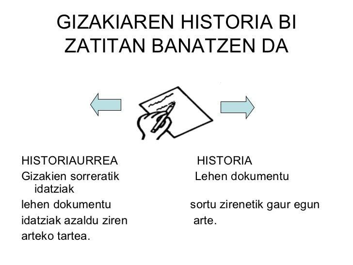 GIZAKIAREN HISTORIA BI ZATITAN BANATZEN DA <ul><li>HISTORIAURREA  HISTORIA </li></ul>Gizakien sorreratik  Lehen dokumentu ...