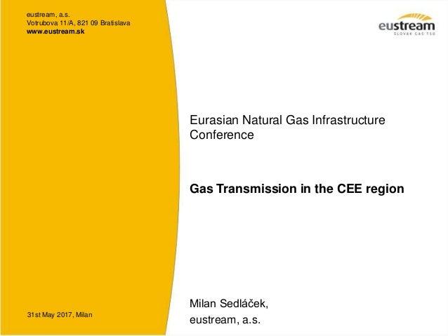 eustream, a.s. Votrubova 11/A, 821 09 Bratislava www.eustream.sk Eurasian Natural Gas Infrastructure Conference Gas Transm...
