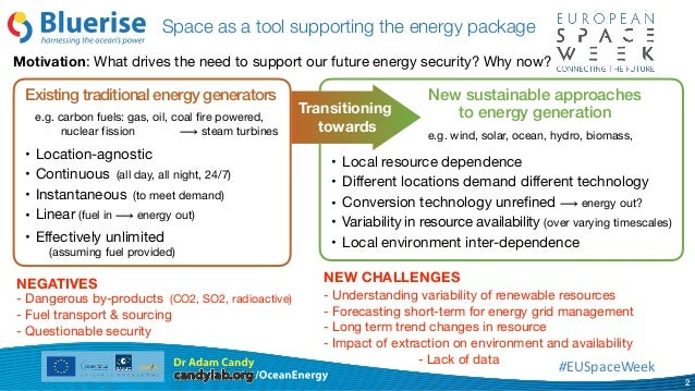 Space as a tool supporting the energy package. Slide 2