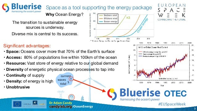 Space as a tool supporting the energy package. Slide 3