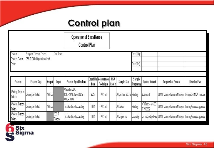 telecommunications project plan Follow through end to end project life cycle from initiation, planning, design,  development, testing, and deployment of [company name] telecom network.