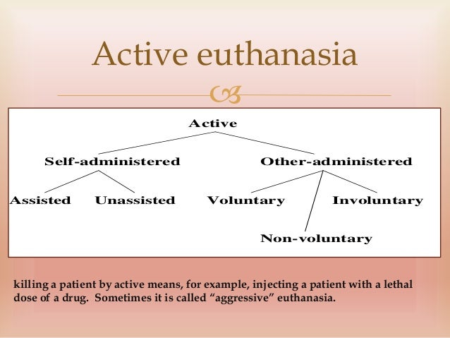 "active and passive euthanasia Article: ""active and passive euthanasia"" by james rachels author's thesis: there is no principal difference between active euthanasia and passive euthanasia."