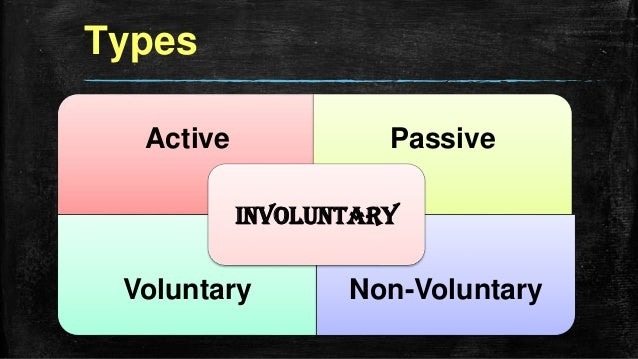 active voluntary and nonvoluntary euthanasia essay Hence there are three types of euthanasia: voluntary-active, passive, and non- voluntary voluntary-active euthanasia is when the request comes directly from  the.
