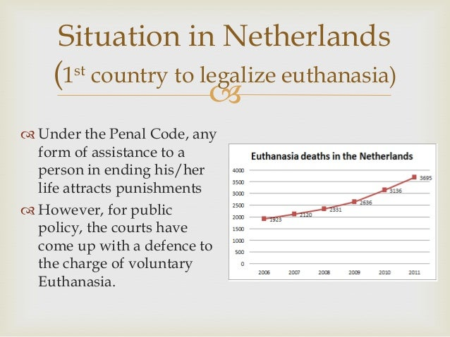 an analysis of euthanasia and the right of life Read this philosophy research paper and over 88,000 other research documents analysis of philippa foot's article on euthanasia euthanasia as defined by the.